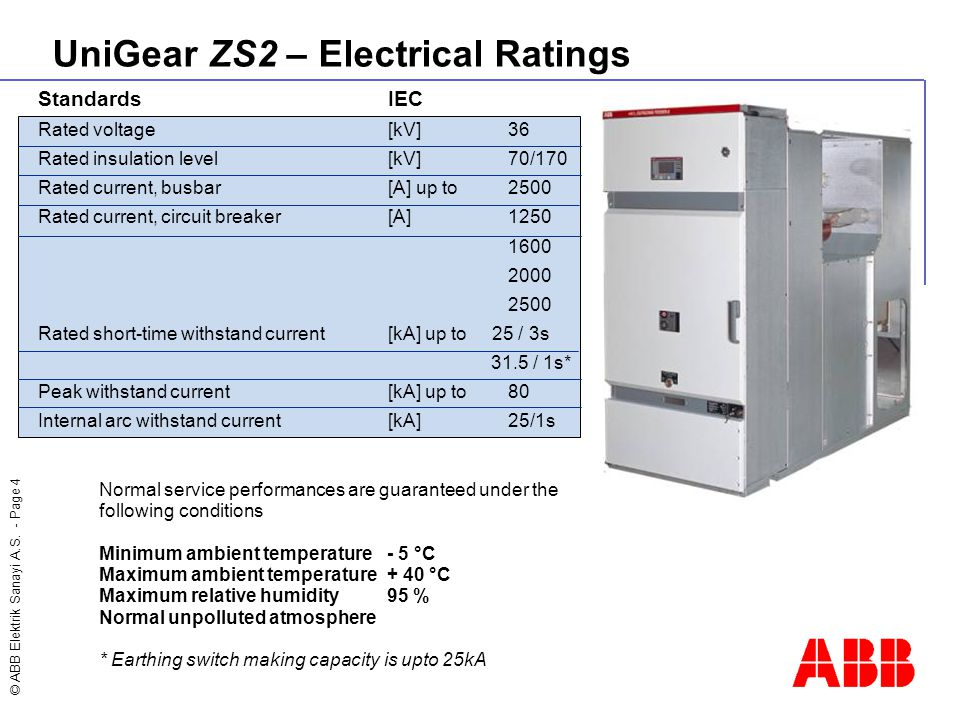 UniGear ZS2 – Electrical Ratings