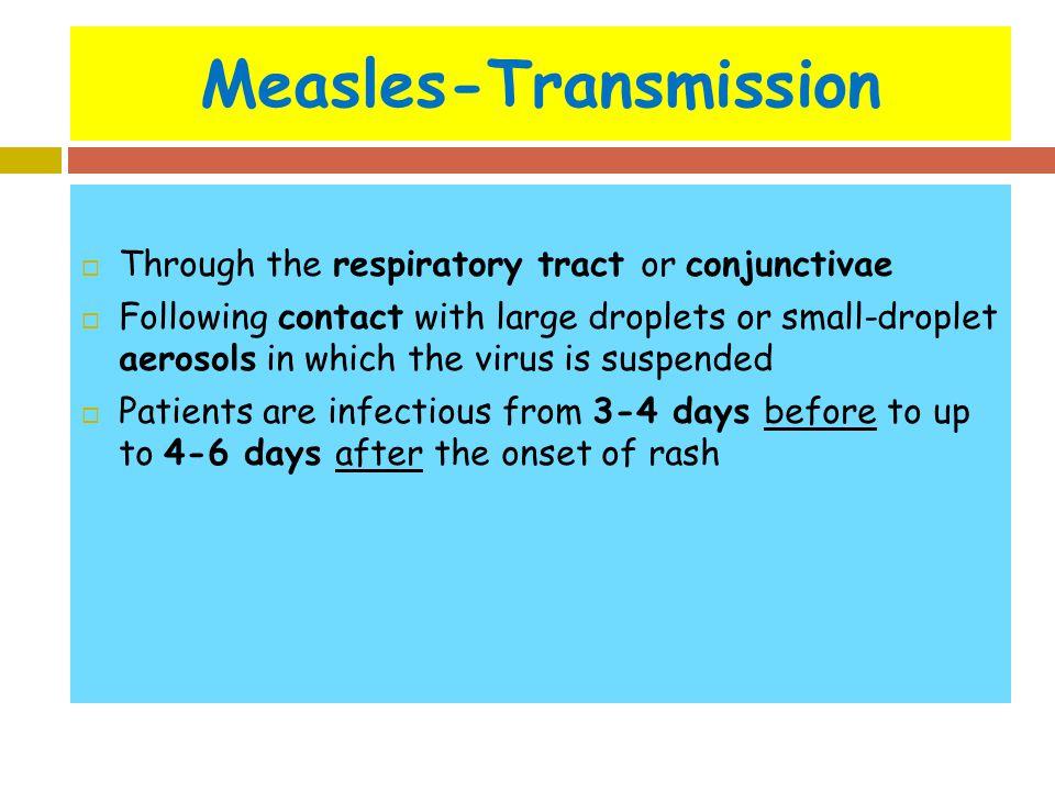 Measles-Transmission