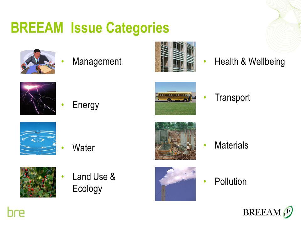 BREEAM Issue Categories