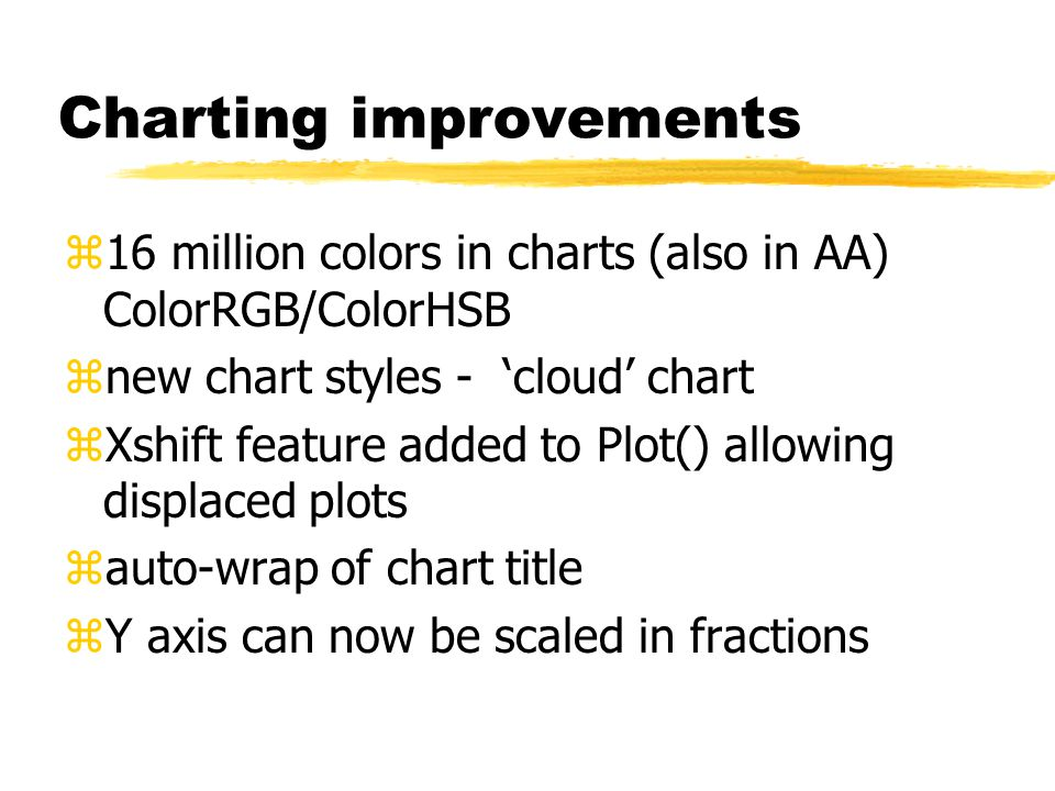 Charting improvements
