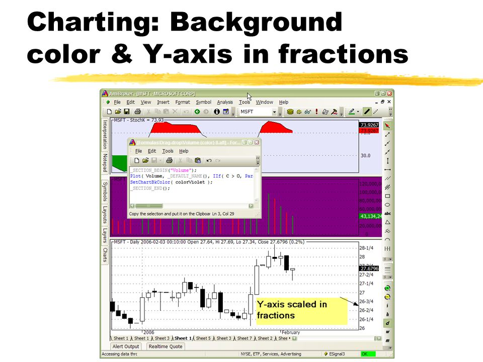 Charting: Background color & Y-axis in fractions