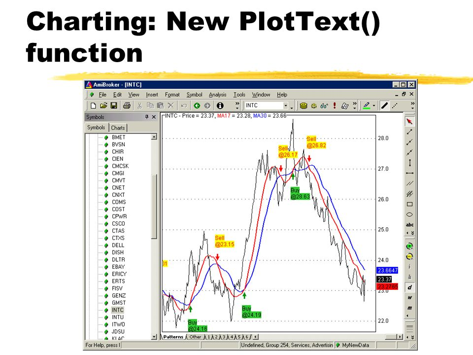 Charting: New PlotText() function