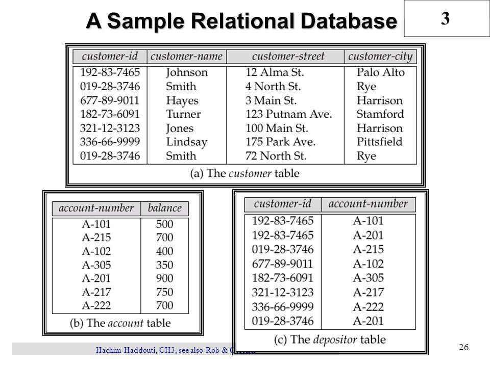 A Sample Relational Database