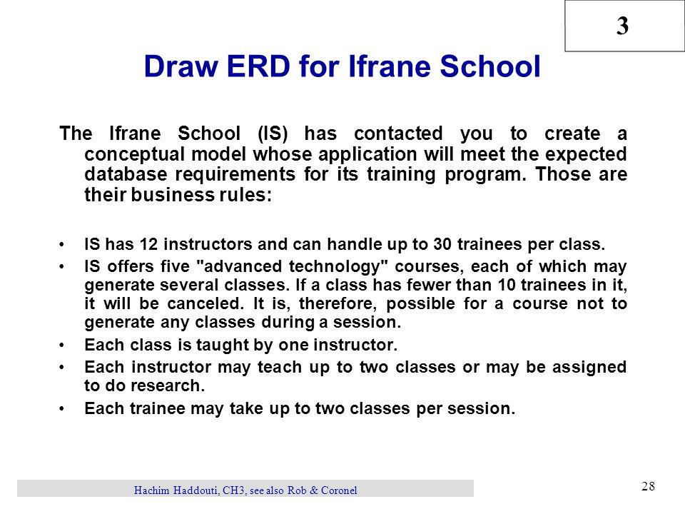 Draw ERD for Ifrane School
