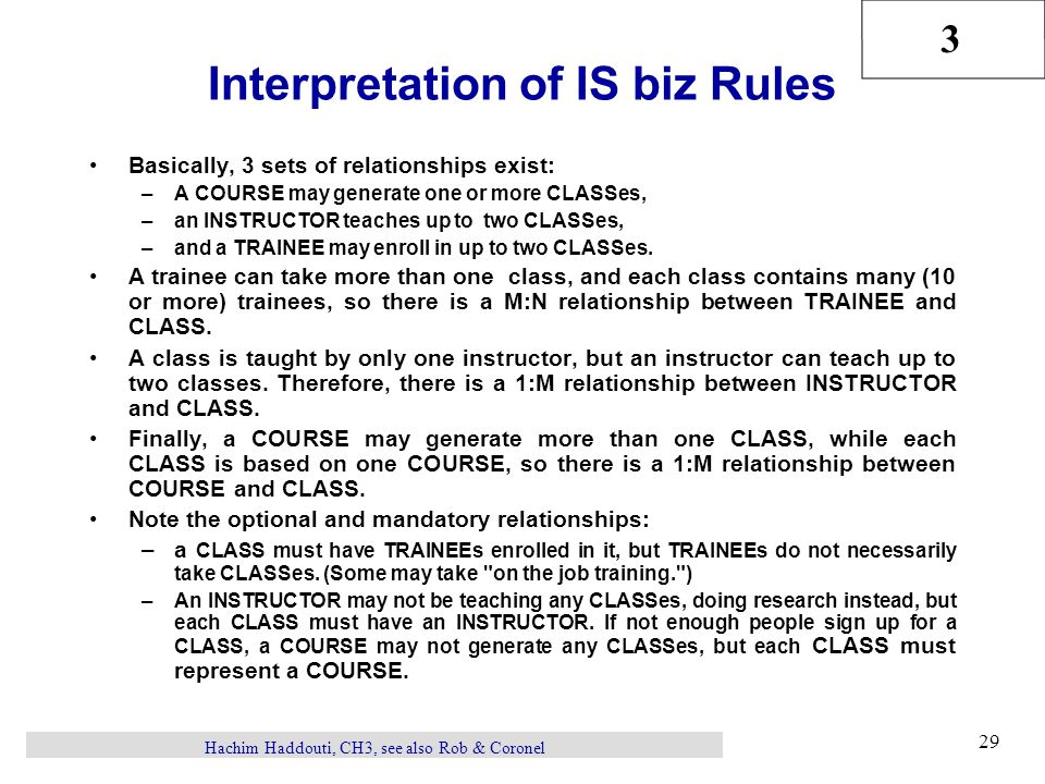 Interpretation of IS biz Rules