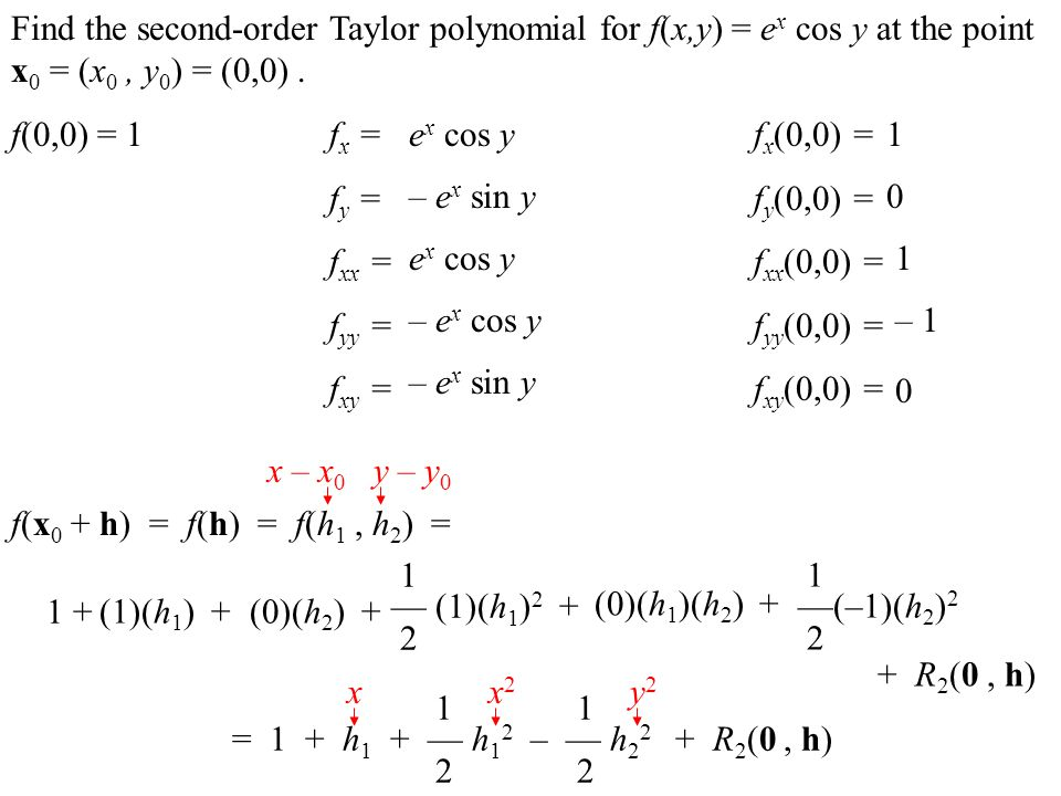Find the second-order Taylor polynomial for f(x,y) = ex cos y at the point x0 = (x0 , y0) = (0,0) .