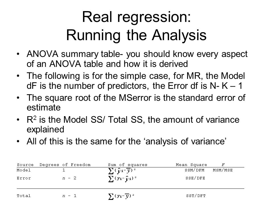 Real regression: Running the Analysis