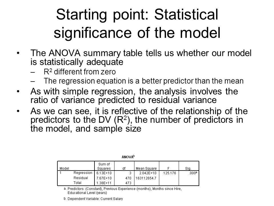 Starting point: Statistical significance of the model