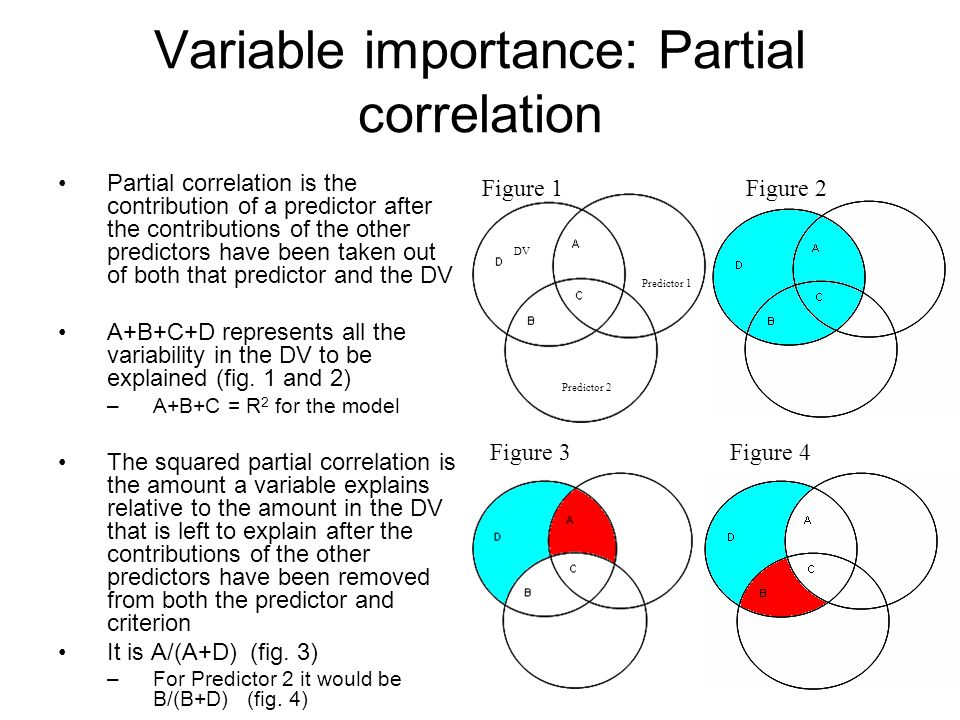 Variable importance: Partial correlation
