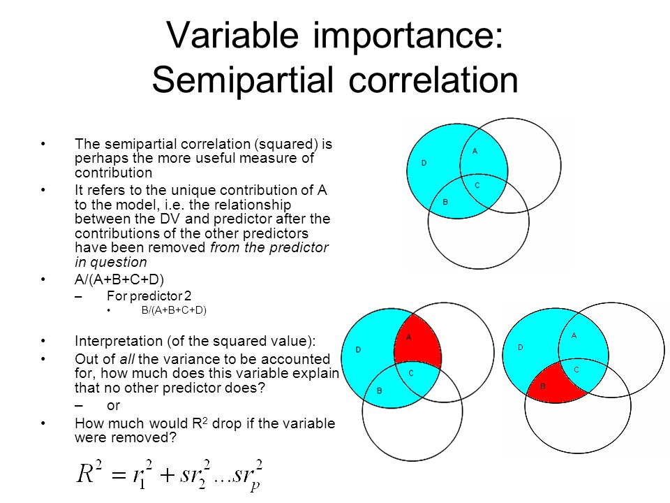 Variable importance: Semipartial correlation