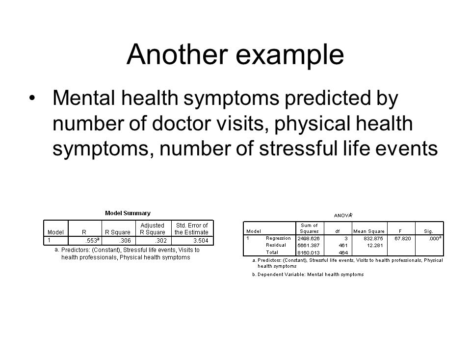 Another example Mental health symptoms predicted by number of doctor visits, physical health symptoms, number of stressful life events.