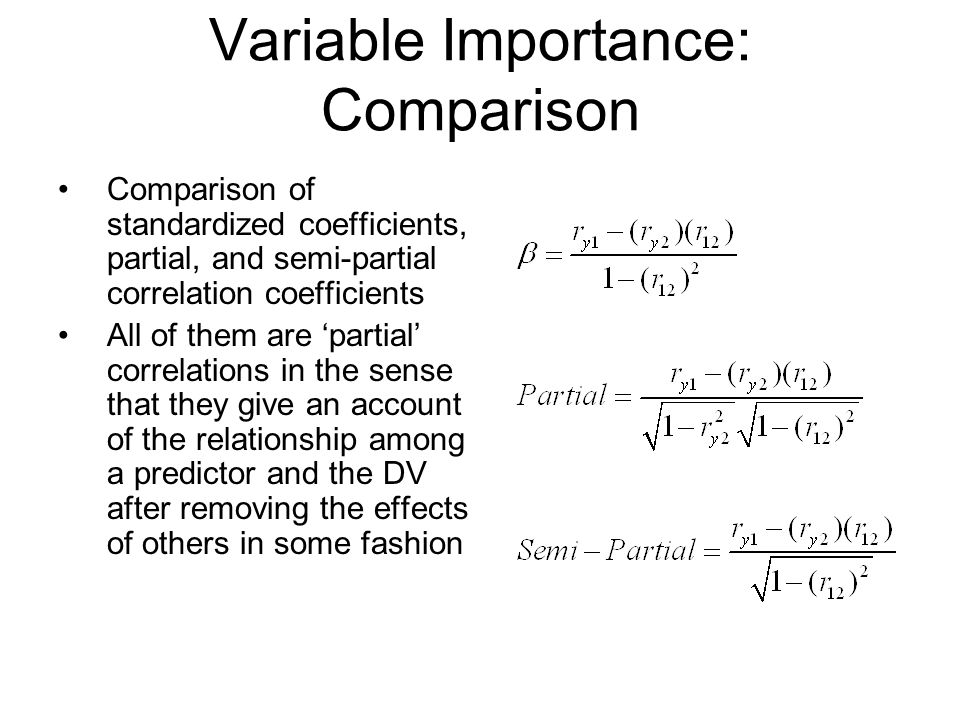 Variable Importance: Comparison