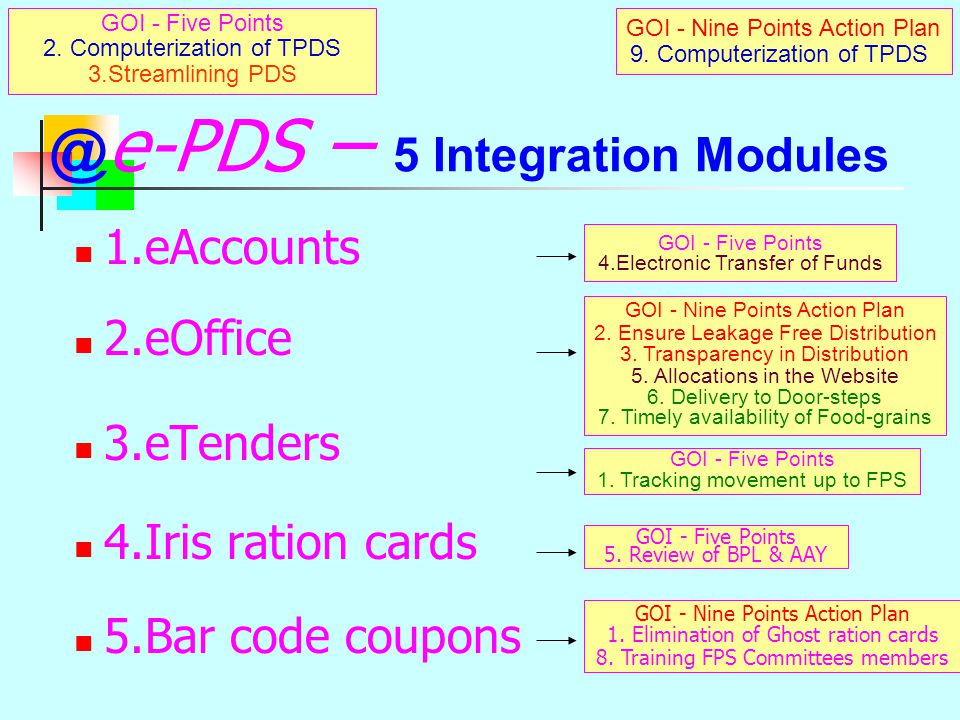 @e-PDS – 5 Integration Modules