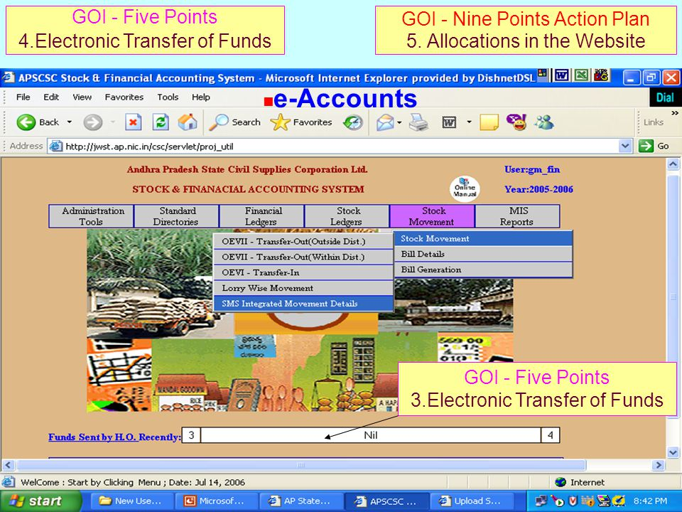 e-Accounts GOI - Five Points 4.Electronic Transfer of Funds
