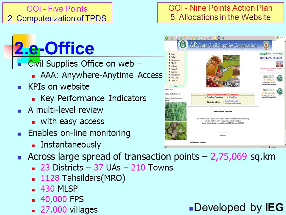 2.e-Office Developed by IEG