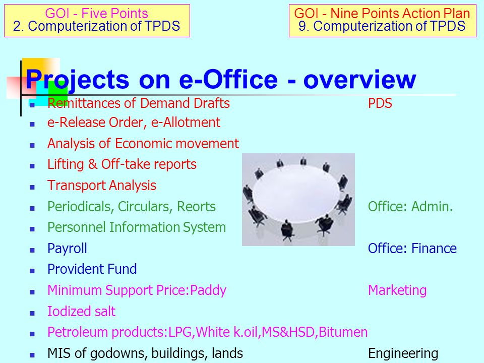 Projects on e-Office - overview
