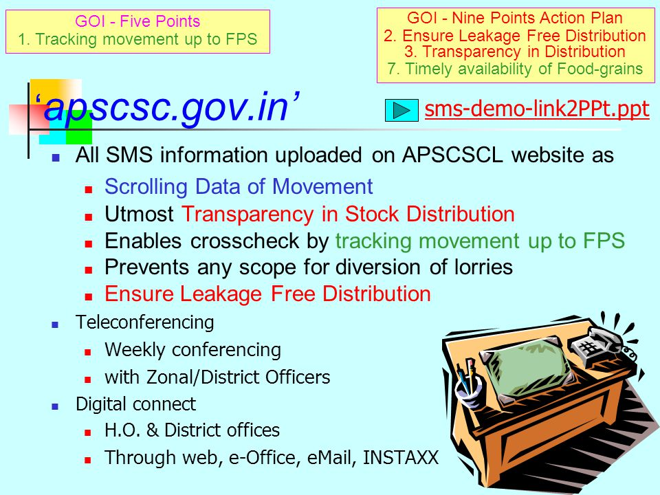 'apscsc.gov.in' sms-demo-link2PPt.ppt