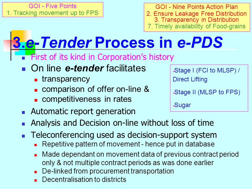 3.e-Tender Process in e-PDS