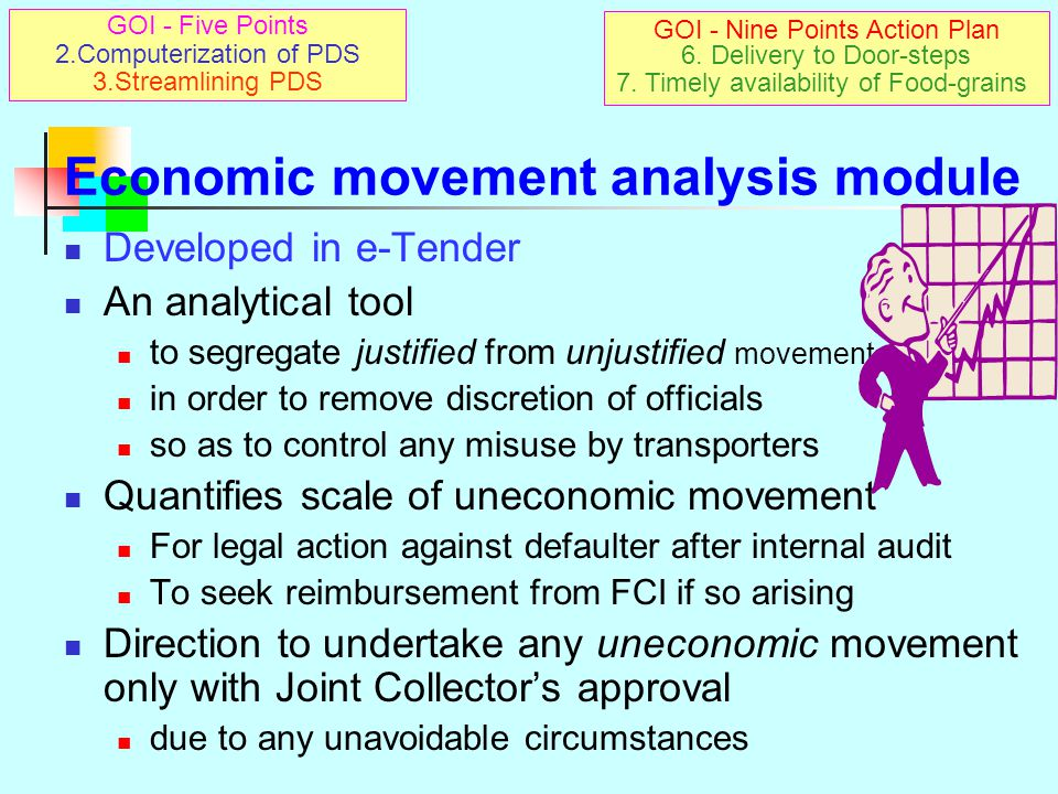 Economic movement analysis module