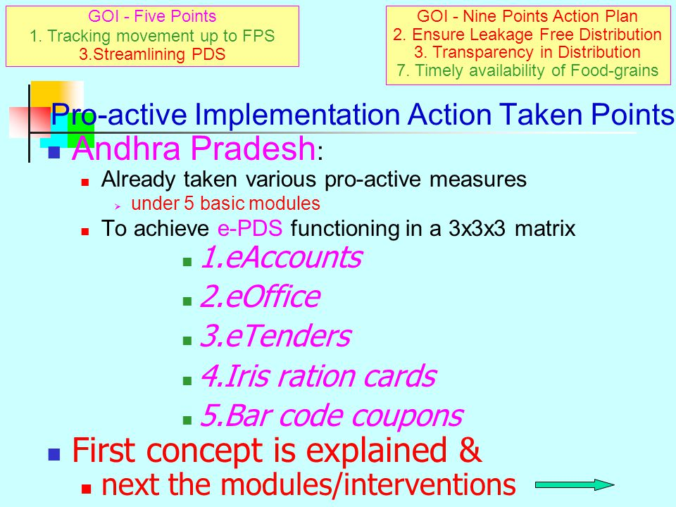 Pro-active Implementation Action Taken Points