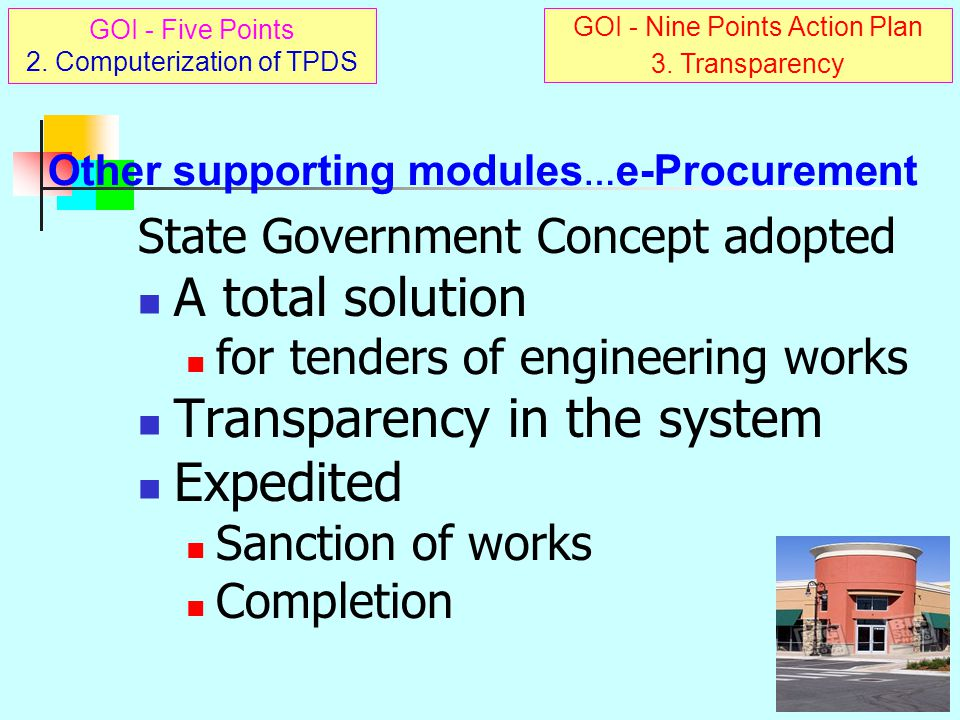 Other supporting modules…e-Procurement