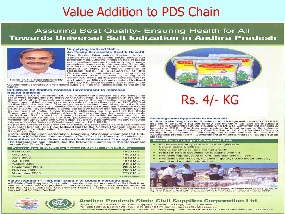 Value Addition to PDS Chain