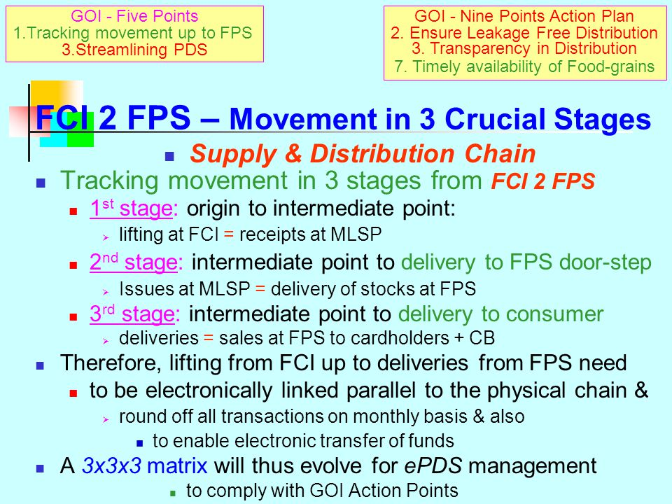 FCI 2 FPS – Movement in 3 Crucial Stages