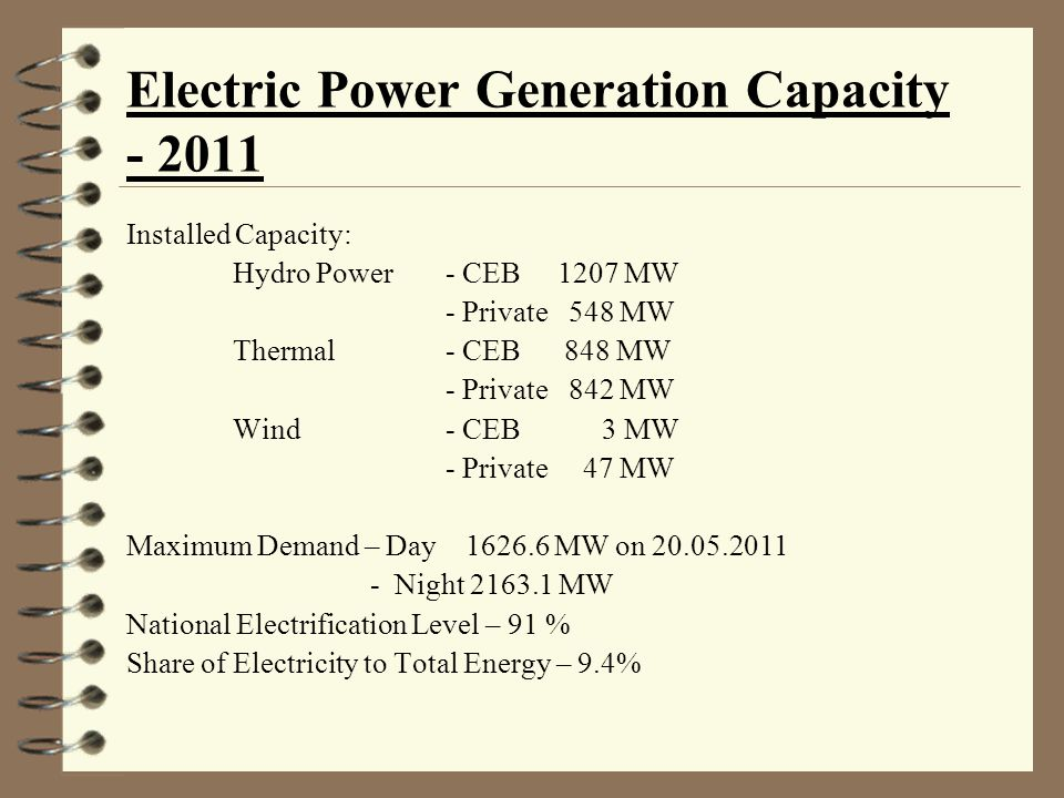 Electric Power Generation Capacity - 2011