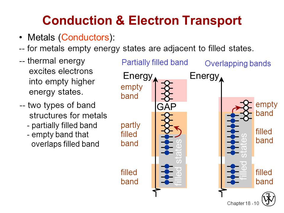 Conduction & Electron Transport