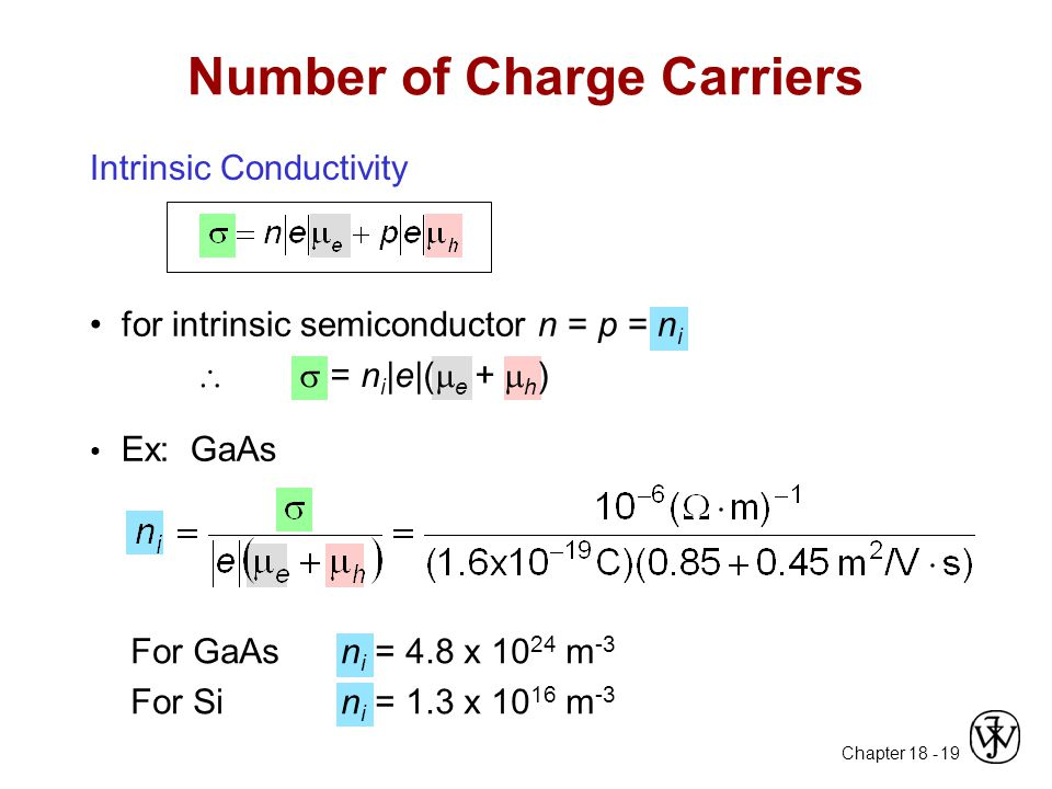 Number of Charge Carriers