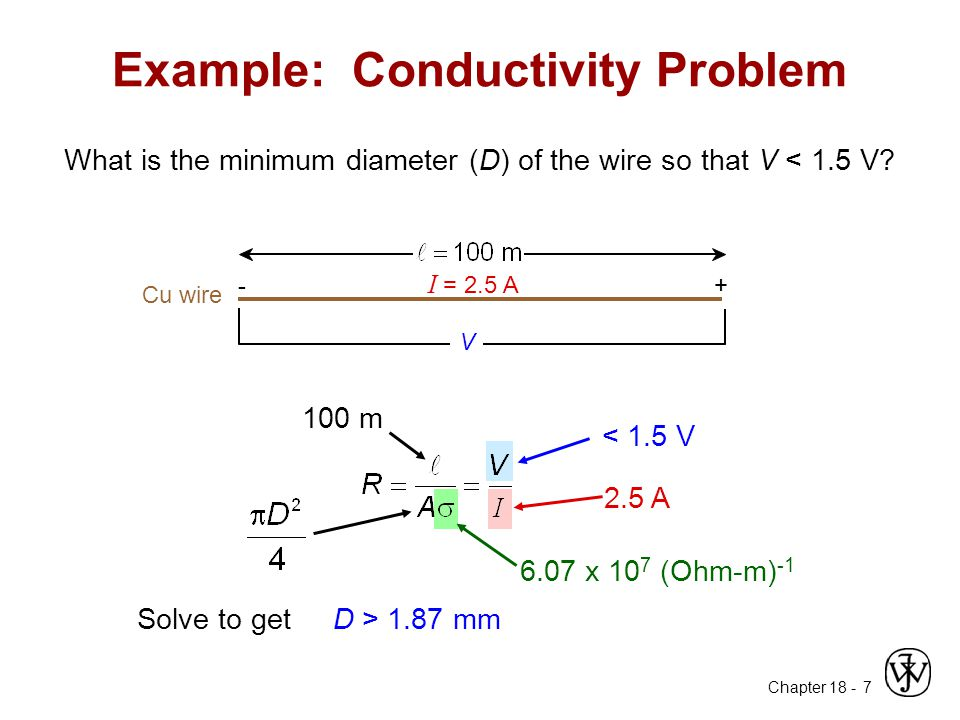 Example: Conductivity Problem