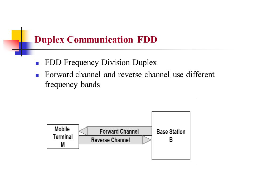 Duplex Communication FDD