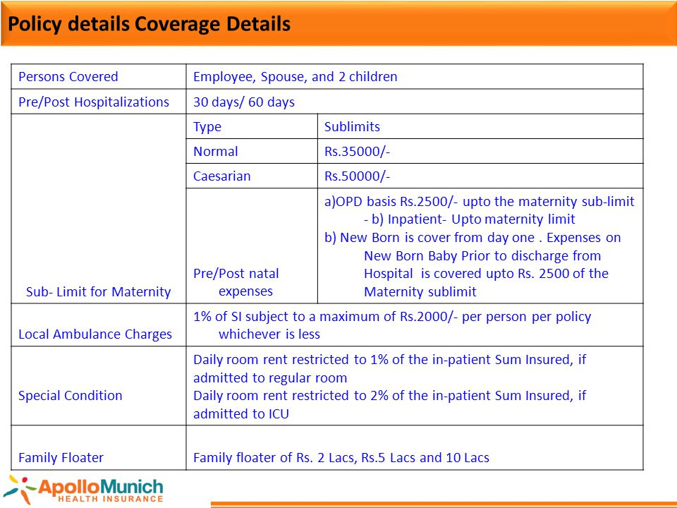 Policy details Coverage Details