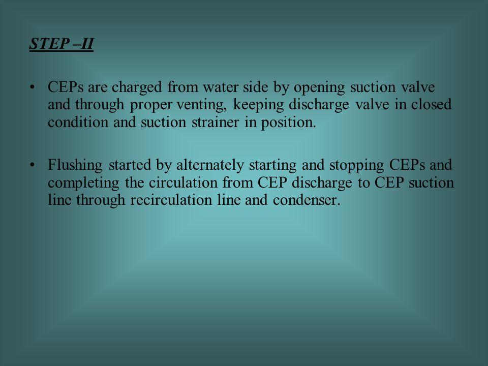 STEP –II
