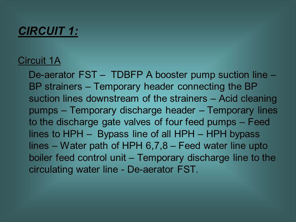 CIRCUIT 1: Circuit 1A.