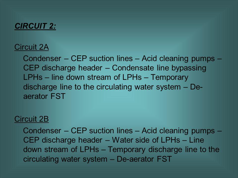 CIRCUIT 2: Circuit 2A.