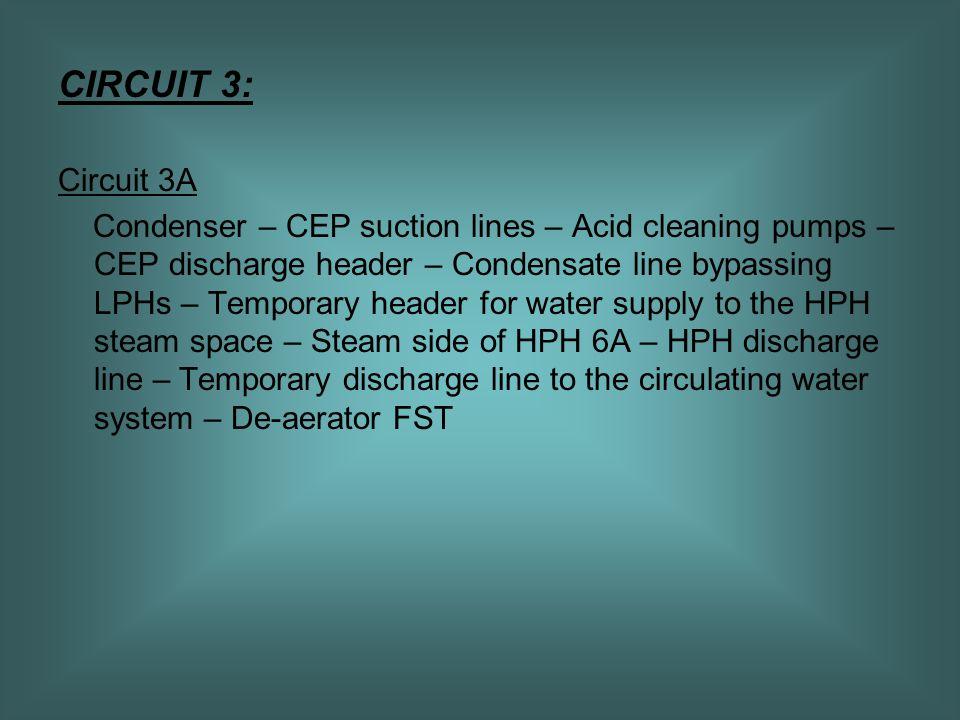 CIRCUIT 3: Circuit 3A.
