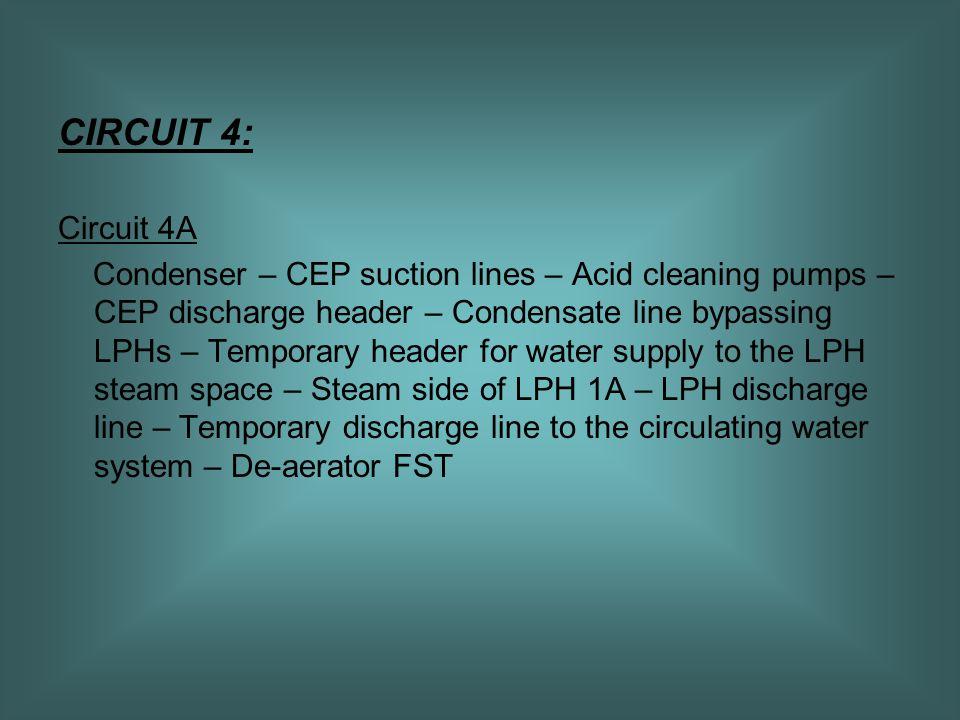 CIRCUIT 4: Circuit 4A.
