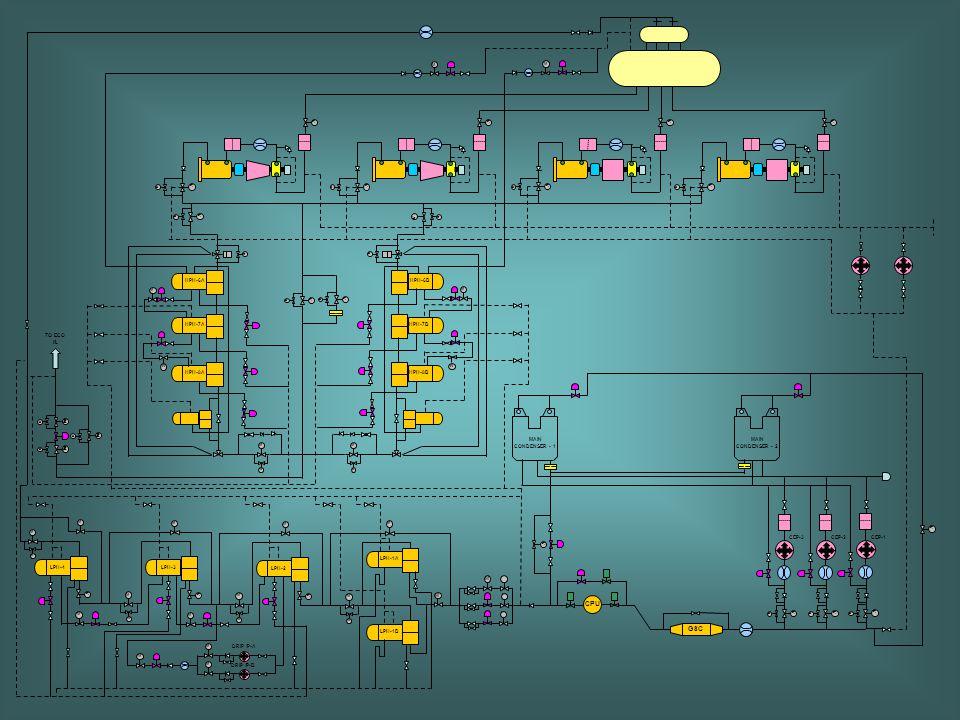 BP BP CPU GSC HPH-6A HPH-6B HPH-7A HPH-7B TO ECO I/L HPH-8A HPH-8B M M
