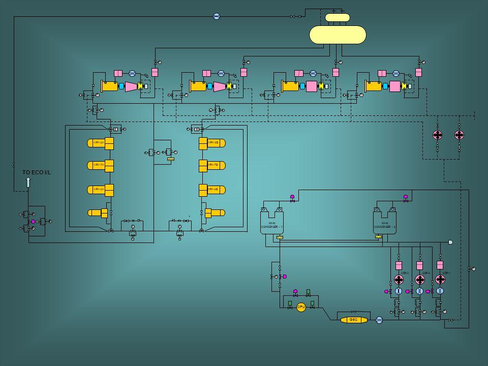 TO ECO I/L BP BP CPU GSC HPH-6A HPH-6B HPH-7A HPH-7B HPH-8A HPH-8B M M