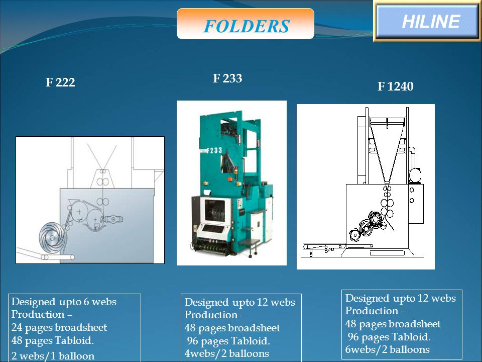 FOLDERS HILINE F 233 F 222 F 1240 Designed upto 12 webs Production –