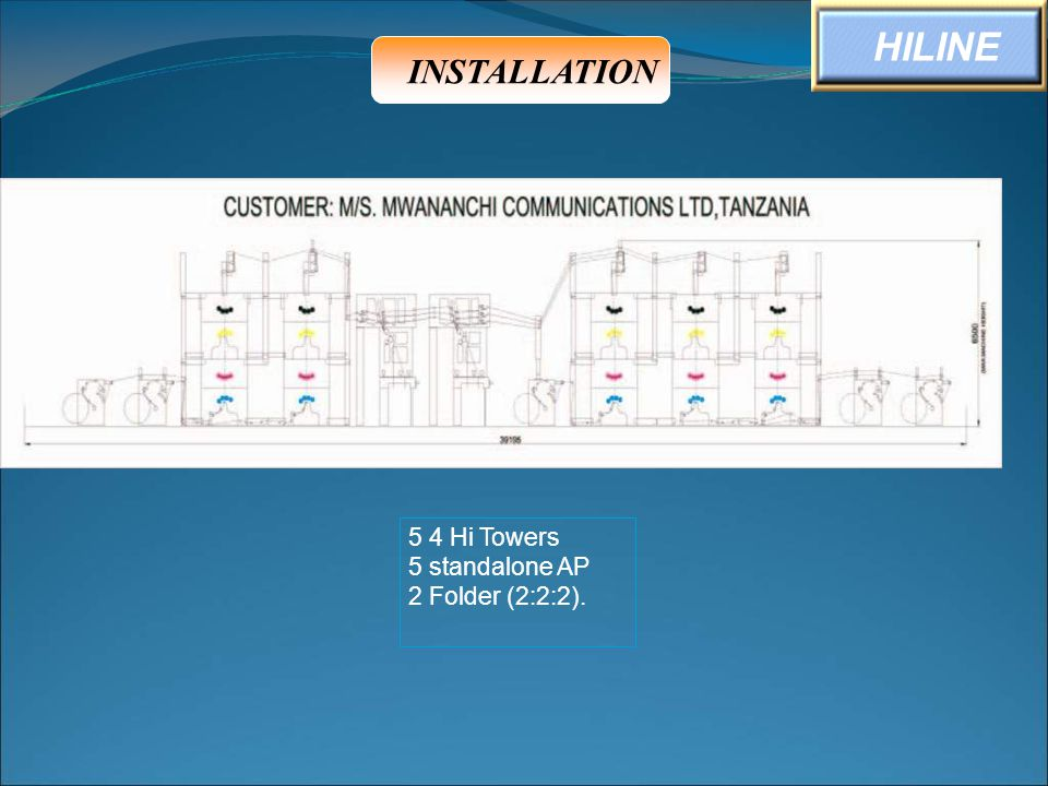 HILINE INSTALLATION 5 4 Hi Towers 5 standalone AP 2 Folder (2:2:2).