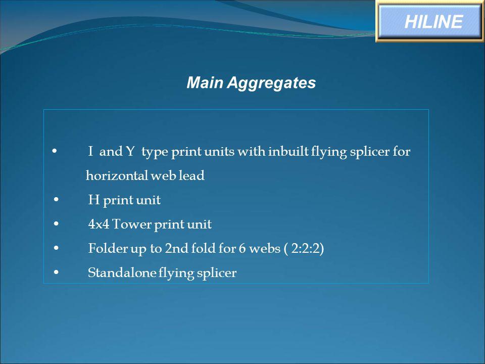 HILINE Main Aggregates