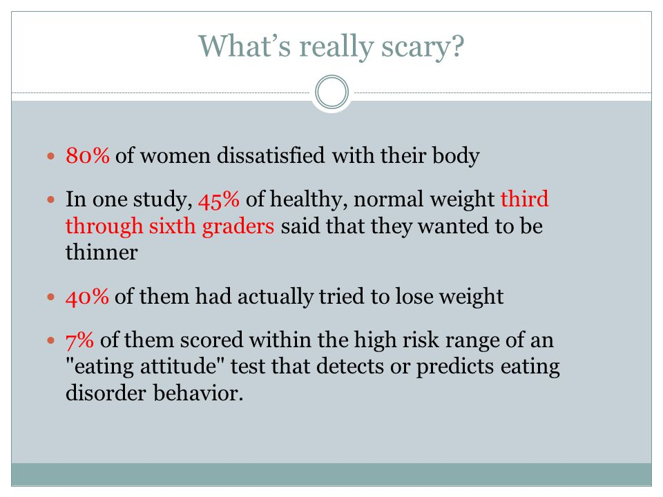What's really scary 80% of women dissatisfied with their body