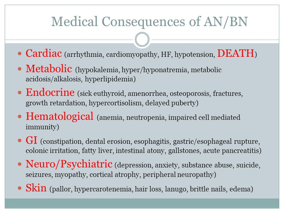 Medical Consequences of AN/BN