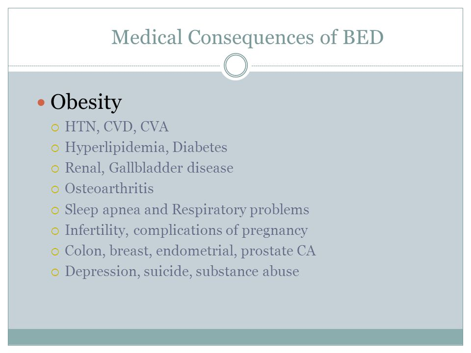 Medical Consequences of BED