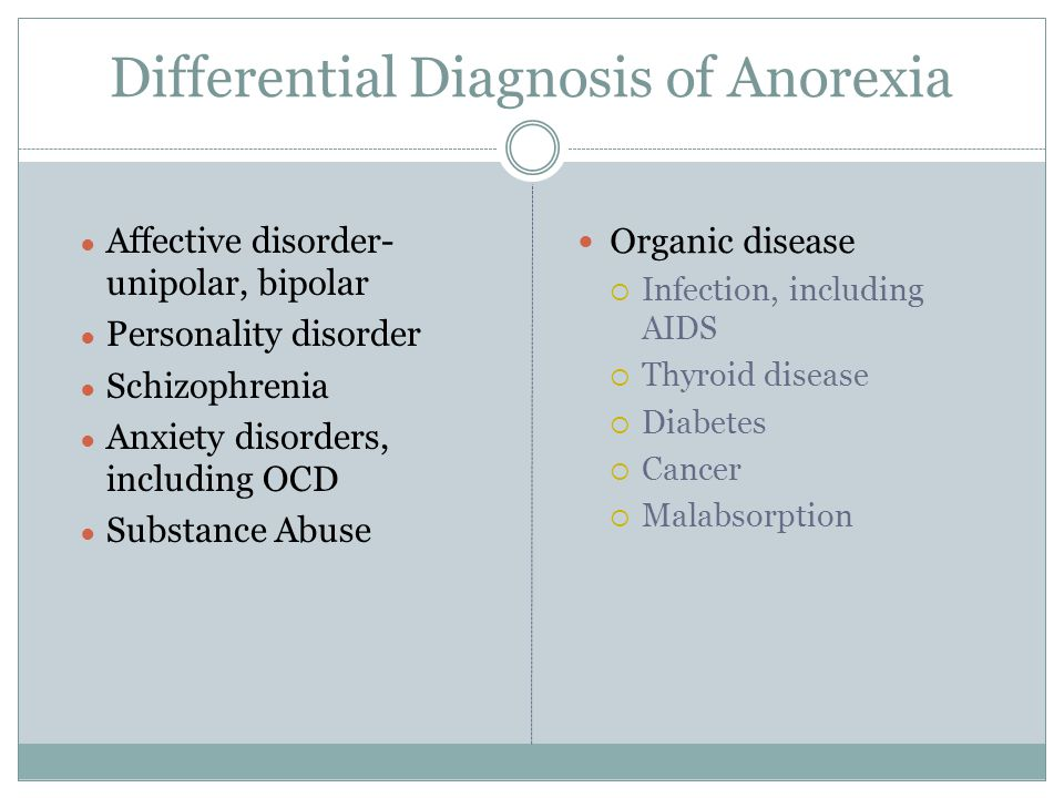 Differential Diagnosis of Anorexia