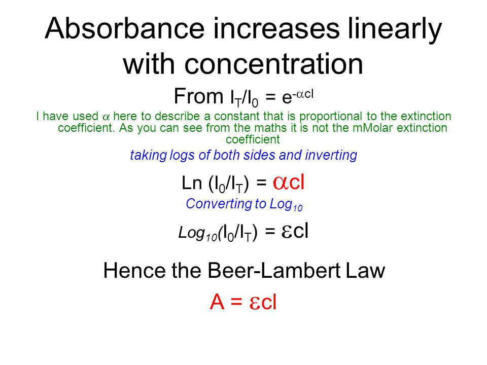 Absorbance increases linearly with concentration