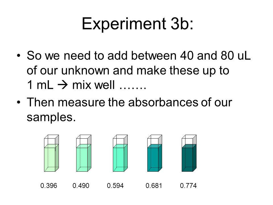 Experiment 3b: So we need to add between 40 and 80 uL of our unknown and make these up to 1 mL  mix well …….