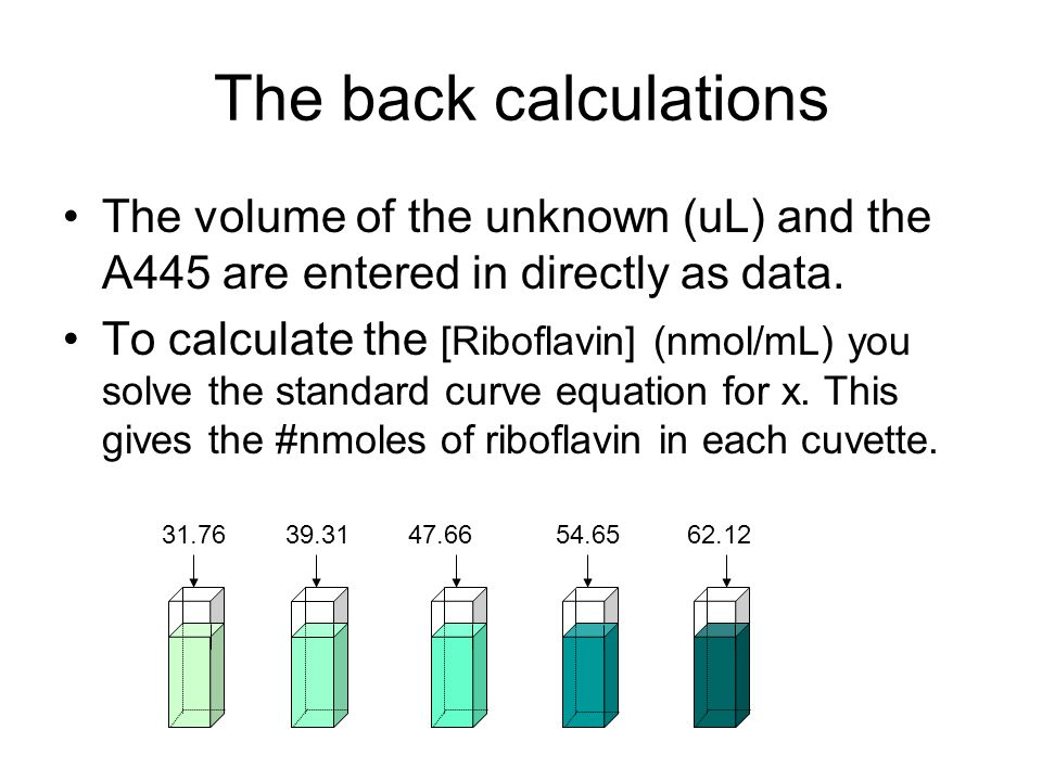 The back calculations The volume of the unknown (uL) and the A445 are entered in directly as data.